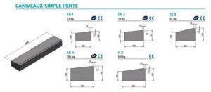 Profils caniveaux simple pente ALkern béton