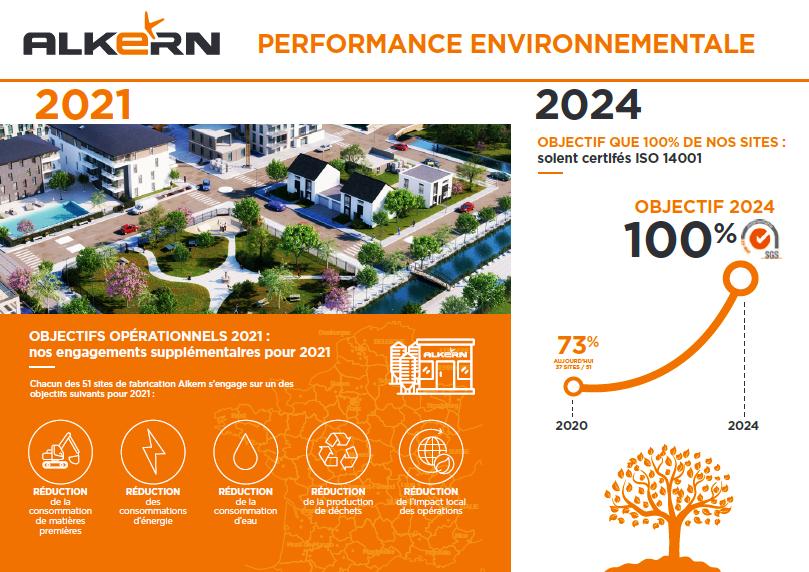 Performance environnementale 2